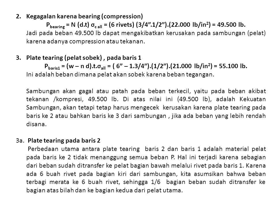 """2.Kegagalan karena bearing (compression) P bearing = N (d.t) σ c all = (6 rivets) (3/4"""".1/2"""").(22.000 lb/in 2 ) = 49.500 lb. Jadi pada beban 49.500 lb"""