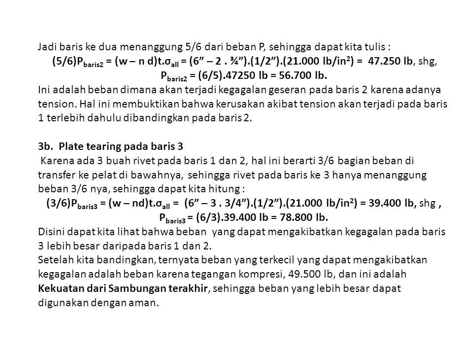 """Jadi baris ke dua menanggung 5/6 dari beban P, sehingga dapat kita tulis : (5/6)P baris2 = (w – n d)t.σ all = (6"""" – 2. ¾"""").(1/2"""").(21.000 lb/in 2 ) ="""