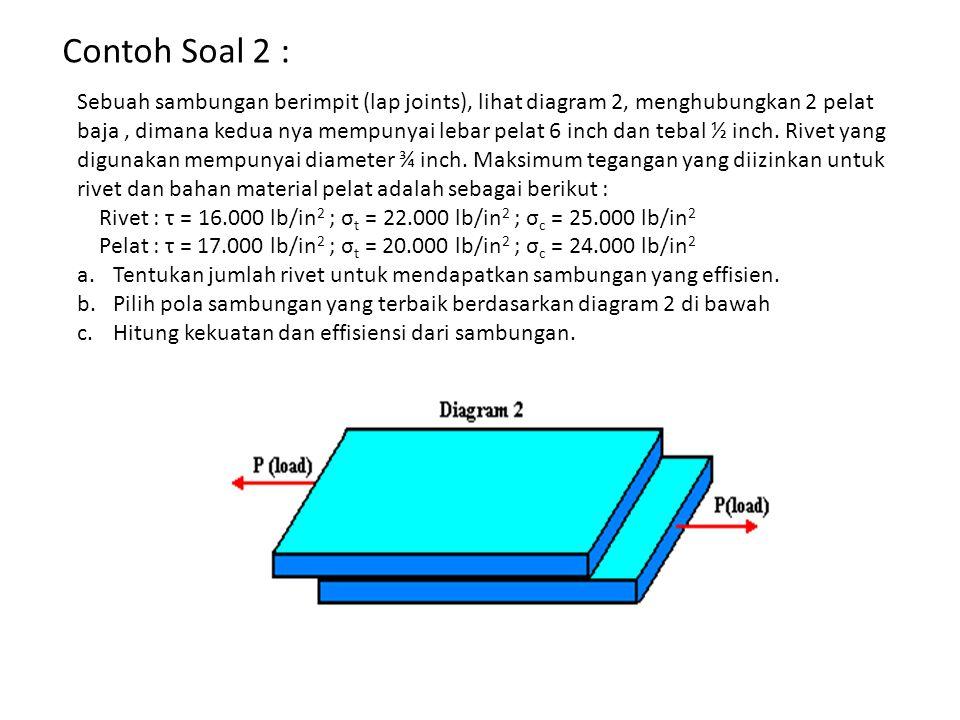 Contoh Soal 2 : Sebuah sambungan berimpit (lap joints), lihat diagram 2, menghubungkan 2 pelat baja, dimana kedua nya mempunyai lebar pelat 6 inch dan