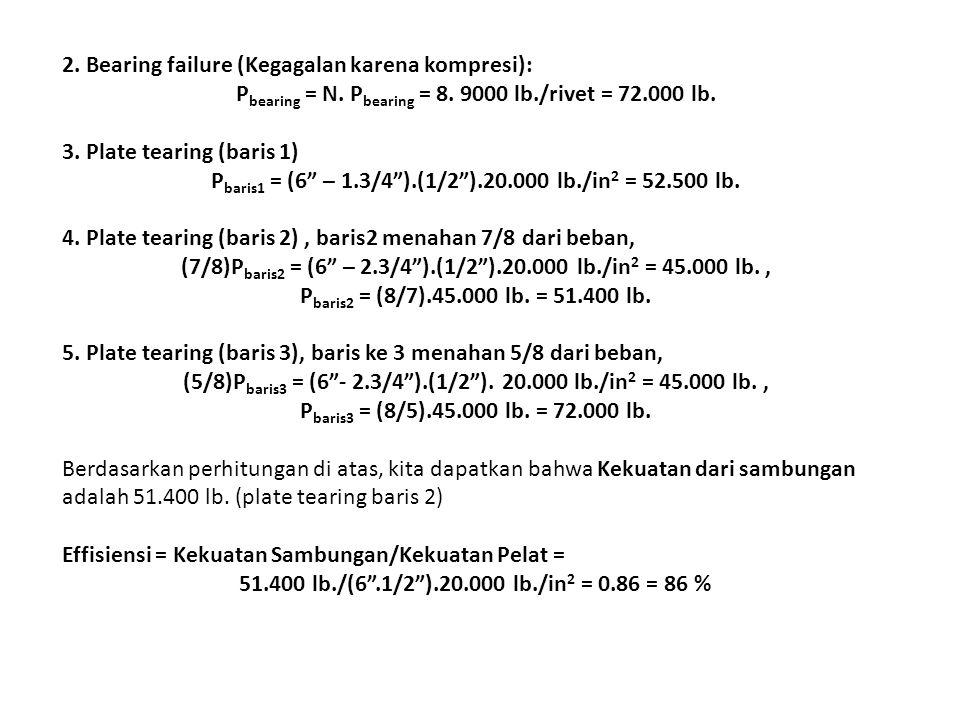 """2. Bearing failure (Kegagalan karena kompresi): P bearing = N. P bearing = 8. 9000 lb./rivet = 72.000 lb. 3. Plate tearing (baris 1) P baris1 = (6"""" –"""