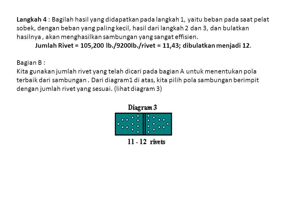 Langkah 4 : Bagilah hasil yang didapatkan pada langkah 1, yaitu beban pada saat pelat sobek, dengan beban yang paling kecil, hasil dari langkah 2 dan