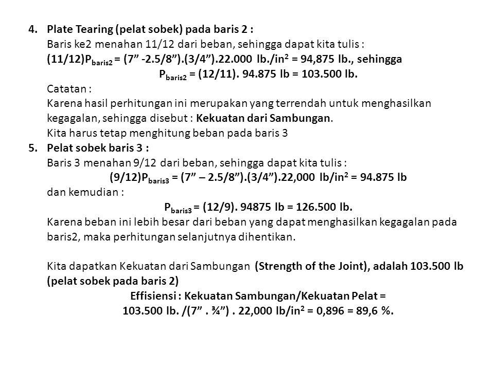 """4.Plate Tearing (pelat sobek) pada baris 2 : Baris ke2 menahan 11/12 dari beban, sehingga dapat kita tulis : (11/12)P baris2 = (7"""" -2.5/8"""").(3/4"""").22."""