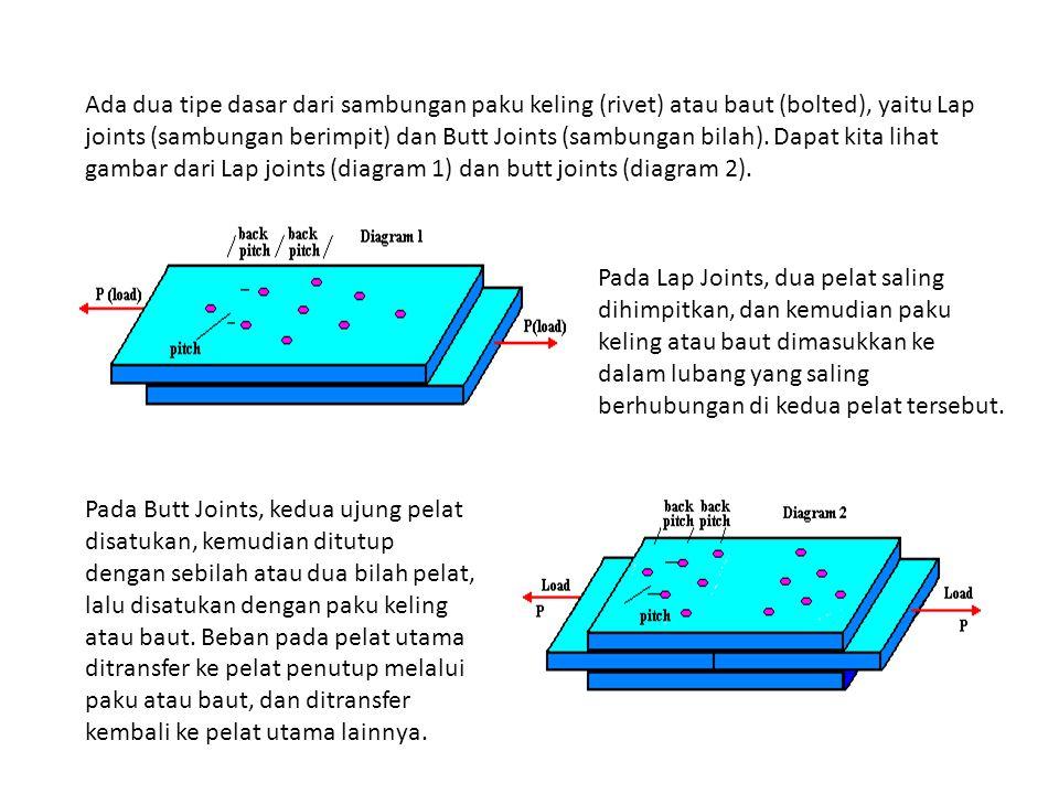 Ada dua tipe dasar dari sambungan paku keling (rivet) atau baut (bolted), yaitu Lap joints (sambungan berimpit) dan Butt Joints (sambungan bilah). Dap