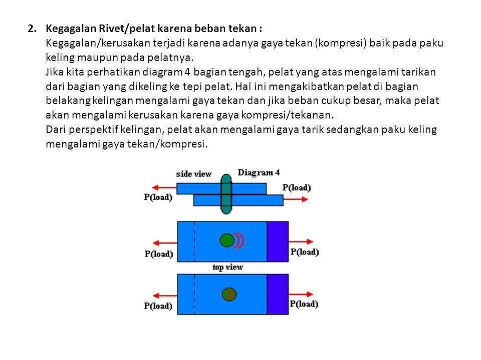 2.Kegagalan Rivet/pelat karena beban tekan : Kegagalan/kerusakan terjadi karena adanya gaya tekan (kompresi) baik pada paku keling maupun pada pelatny