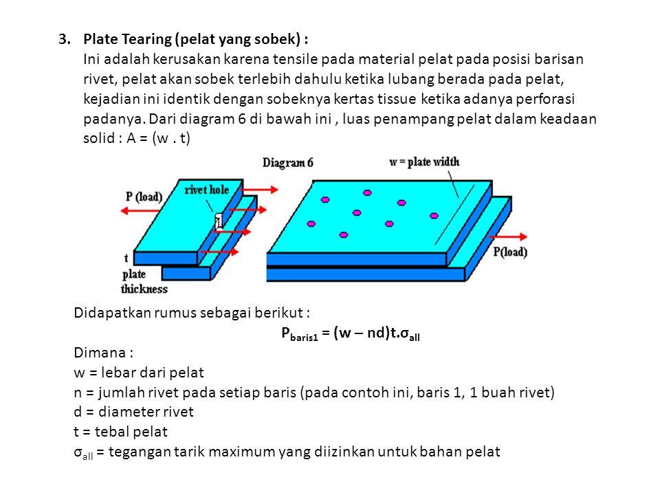3.Plate Tearing (pelat yang sobek) : Ini adalah kerusakan karena tensile pada material pelat pada posisi barisan rivet, pelat akan sobek terlebih dahu