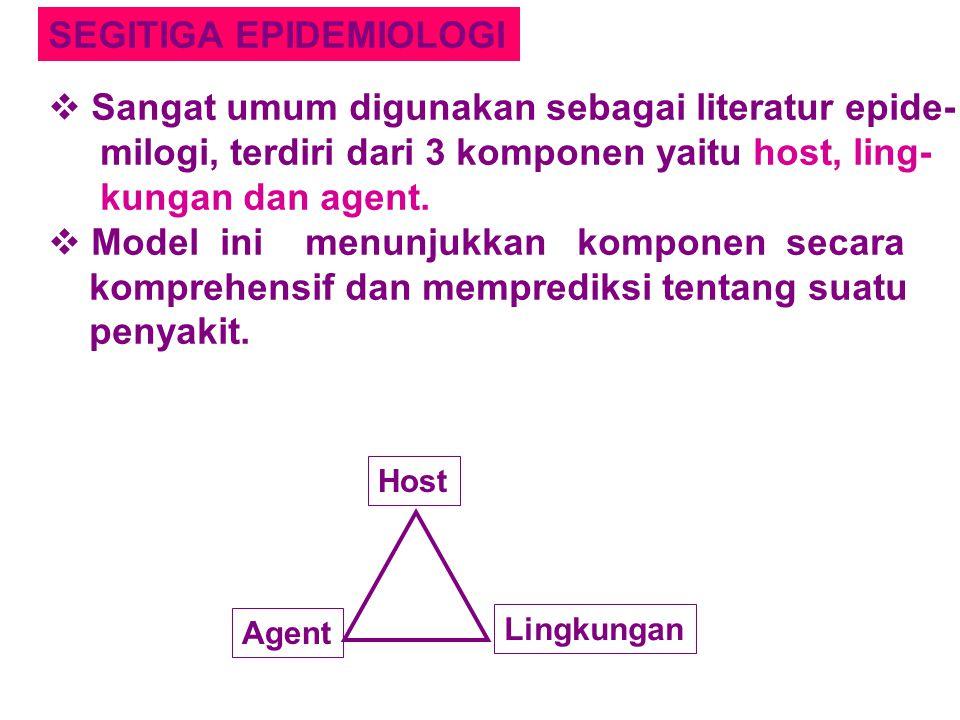 SEGITIGA EPIDEMIOLOGI  Sangat umum digunakan sebagai literatur epide- milogi, terdiri dari 3 komponen yaitu host, ling- kungan dan agent.
