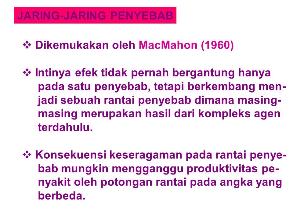 JARING-JARING PENYEBAB  Dikemukakan oleh MacMahon (1960)  Intinya efek tidak pernah bergantung hanya pada satu penyebab, tetapi berkembang men- jadi sebuah rantai penyebab dimana masing- masing merupakan hasil dari kompleks agen terdahulu.