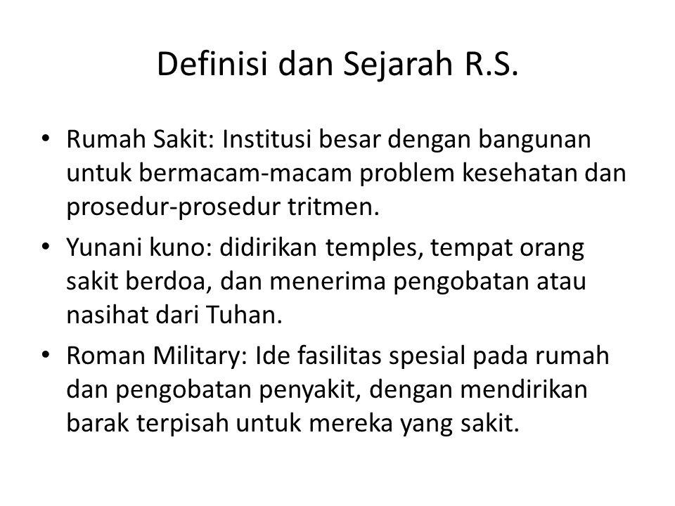 Definisi dan Sejarah R.S.