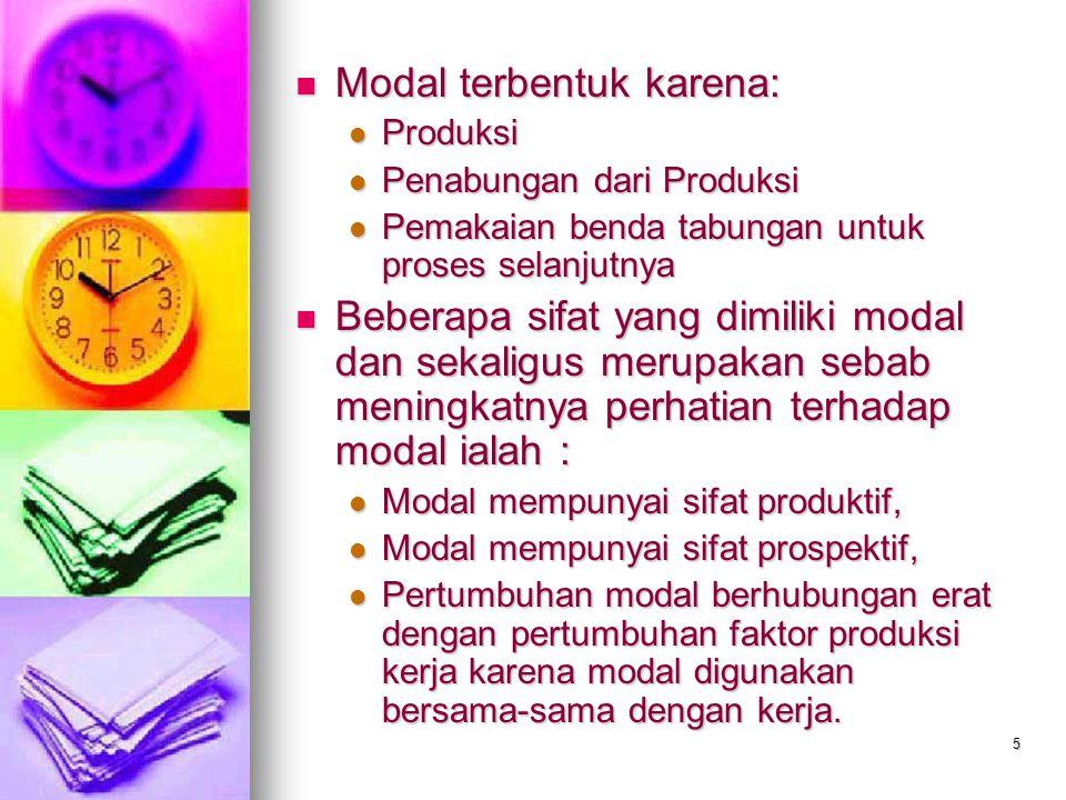 5 Modal terbentuk karena: Modal terbentuk karena: Produksi Produksi Penabungan dari Produksi Penabungan dari Produksi Pemakaian benda tabungan untuk p