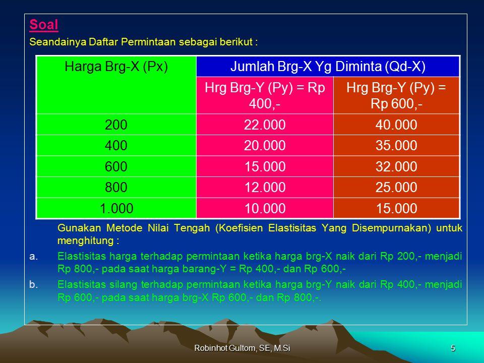 Robinhot Gultom, SE, M.Si5 Soal Seandainya Daftar Permintaan sebagai berikut : Gunakan Metode Nilai Tengah (Koefisien Elastisitas Yang Disempurnakan) untuk menghitung : a.Elastisitas harga terhadap permintaan ketika harga brg-X naik dari Rp 200,- menjadi Rp 800,- pada saat harga barang-Y = Rp 400,- dan Rp 600,- b.Elastisitas silang terhadap permintaan ketika harga brg-Y naik dari Rp 400,- menjadi Rp 600,- pada saat harga brg-X Rp 600,- dan Rp 800,-.