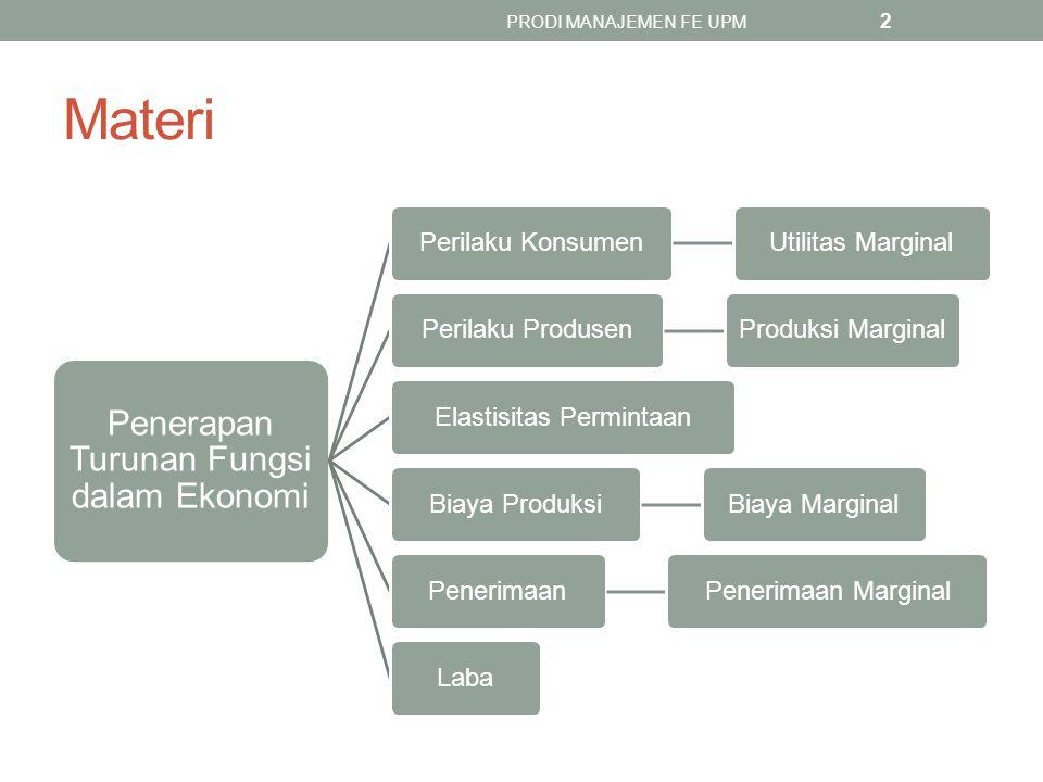 Materi Penerapan Turunan Fungsi dalam Ekonomi Perilaku KonsumenUtilitas MarginalPerilaku ProdusenProduksi MarginalElastisitas PermintaanBiaya ProduksiBiaya MarginalPenerimaanPenerimaan MarginalLaba PRODI MANAJEMEN FE UPM 2
