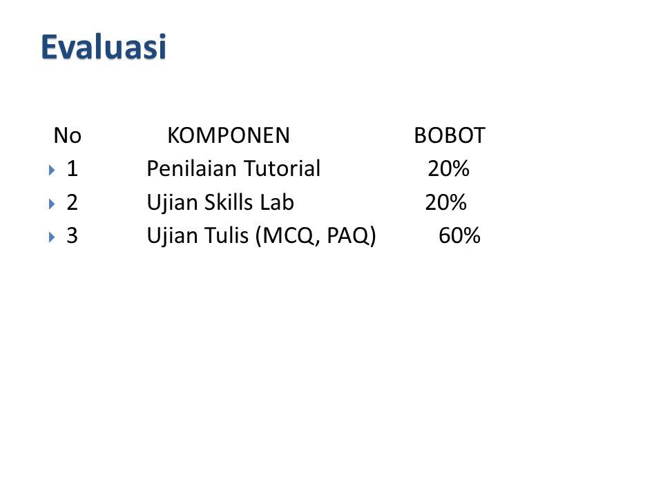 Evaluasi No KOMPONEN BOBOT  1 Penilaian Tutorial 20%  2 Ujian Skills Lab 20%  3 Ujian Tulis (MCQ, PAQ) 60%
