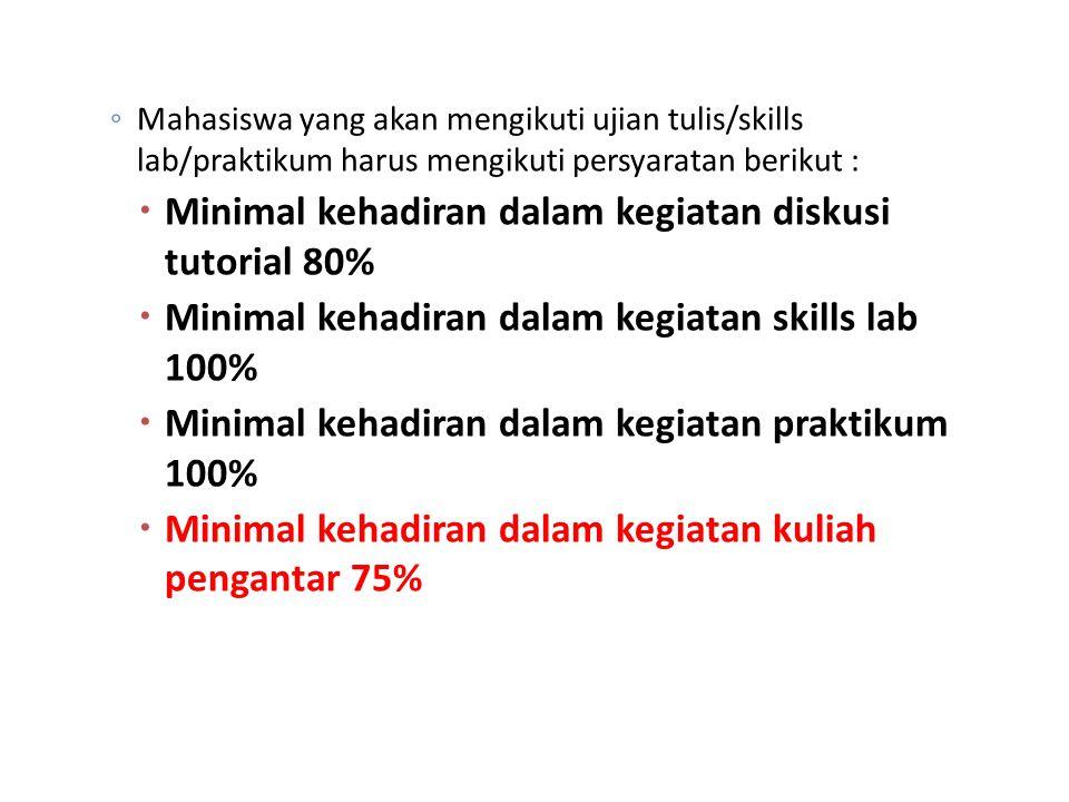 ◦ Mahasiswa yang akan mengikuti ujian tulis/skills lab/praktikum harus mengikuti persyaratan berikut :  Minimal kehadiran dalam kegiatan diskusi tuto