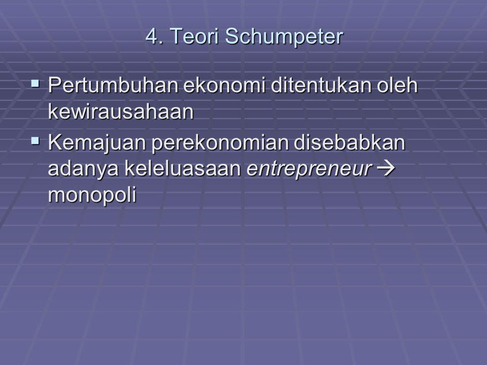 4. Teori Schumpeter  Pertumbuhan ekonomi ditentukan oleh kewirausahaan  Kemajuan perekonomian disebabkan adanya keleluasaan entrepreneur  monopoli