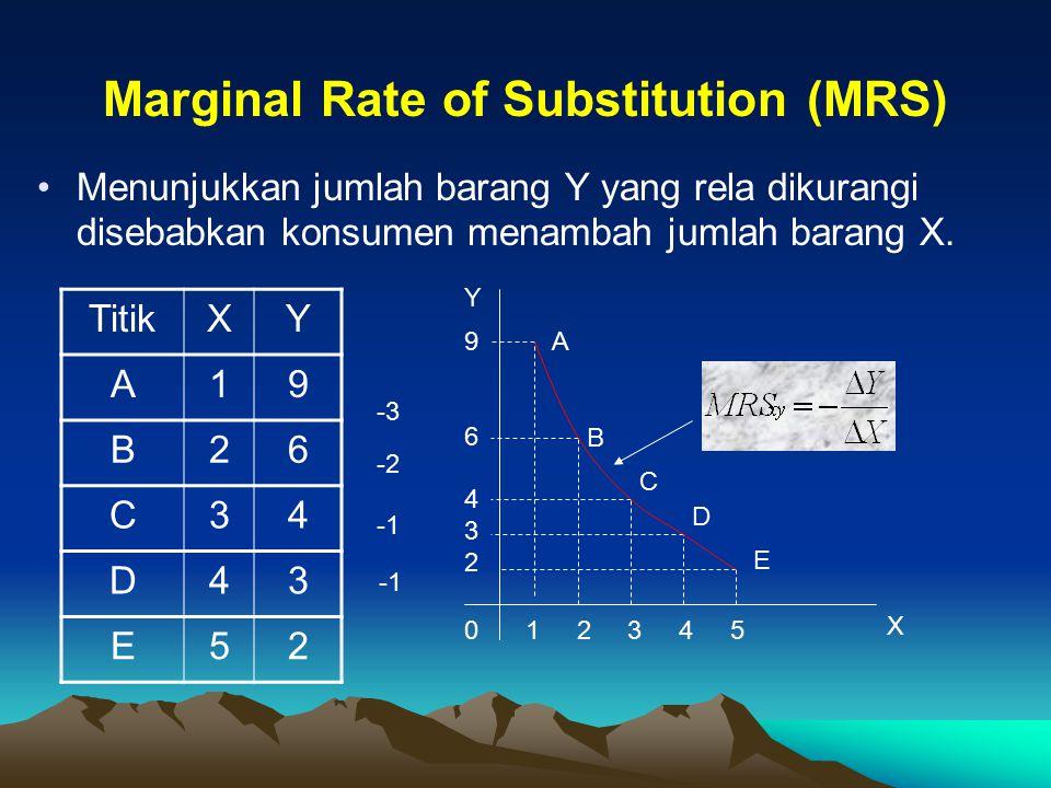Marginal Rate of Substitution (MRS) Menunjukkan jumlah barang Y yang rela dikurangi disebabkan konsumen menambah jumlah barang X. TitikXY A19 B26 C34