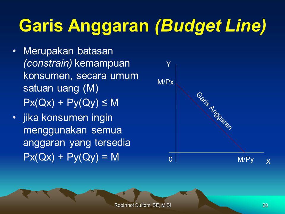 Garis Anggaran (Budget Line) Merupakan batasan (constrain) kemampuan konsumen, secara umum satuan uang (M) Px(Qx) + Py(Qy) ≤ M jika konsumen ingin men