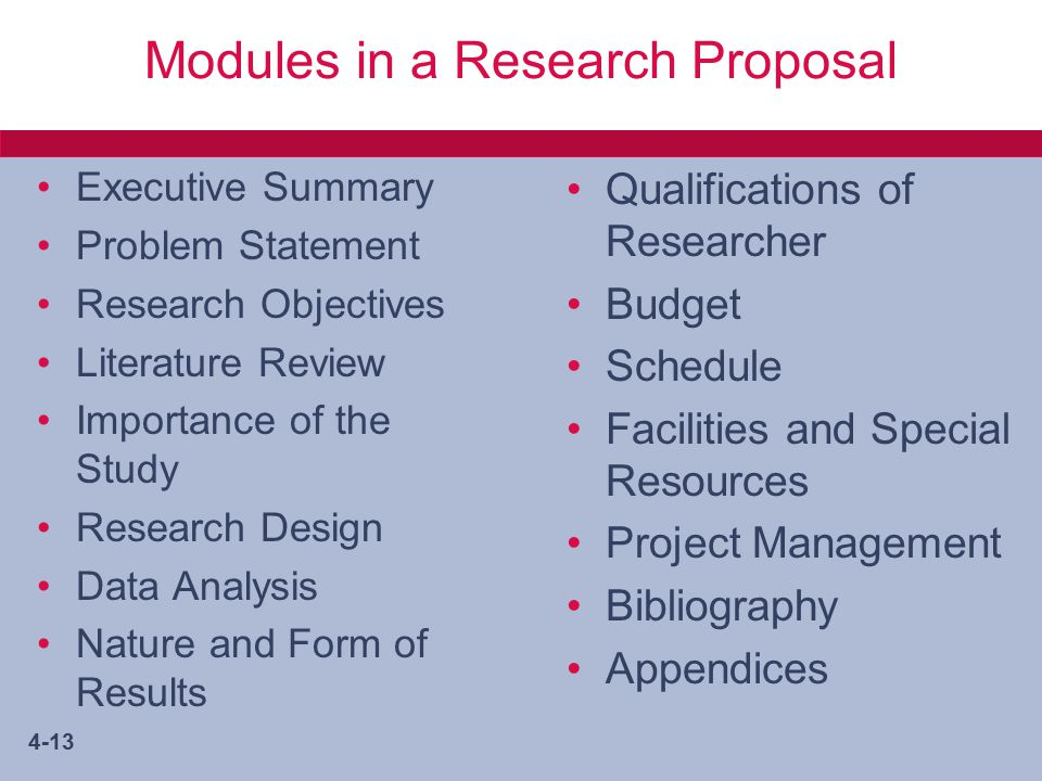 4-13 Modules in a Research Proposal Executive Summary Problem Statement Research Objectives Literature Review Importance of the Study Research Design Data Analysis Nature and Form of Results Qualifications of Researcher Budget Schedule Facilities and Special Resources Project Management Bibliography Appendices