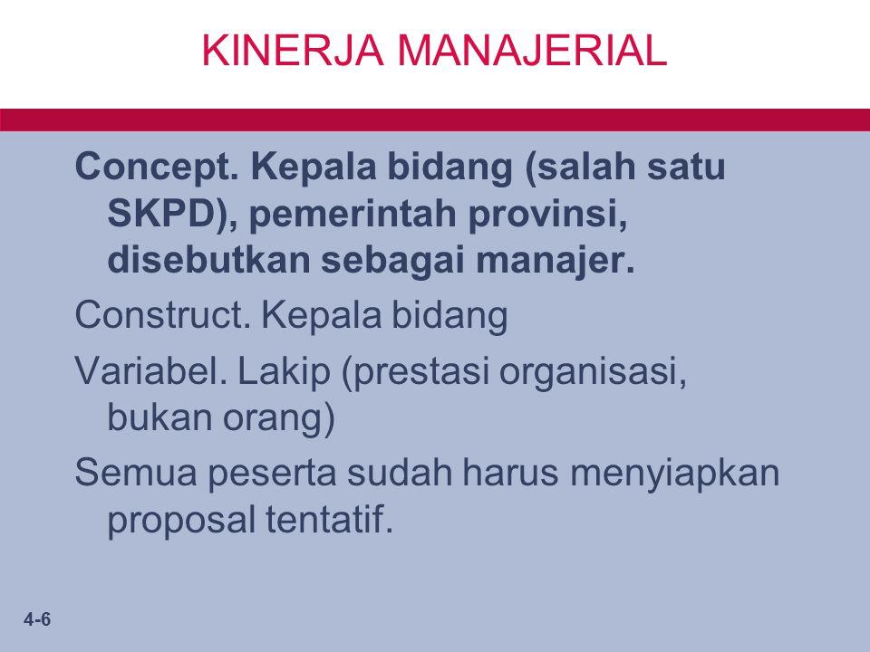 4-6 KINERJA MANAJERIAL Concept. Kepala bidang (salah satu SKPD), pemerintah provinsi, disebutkan sebagai manajer. Construct. Kepala bidang Variabel. L