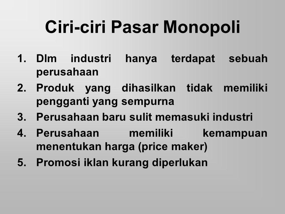 Ciri-ciri Pasar Monopoli 1.Dlm industri hanya terdapat sebuah perusahaan 2.Produk yang dihasilkan tidak memiliki pengganti yang sempurna 3.Perusahaan