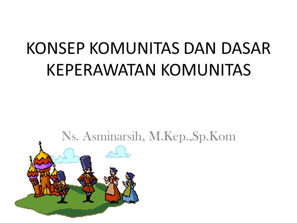 KONSEP KOMUNITAS DAN DASAR KEPERAWATAN KOMUNITAS Ns. Asminarsih, M.Kep.,Sp.Kom