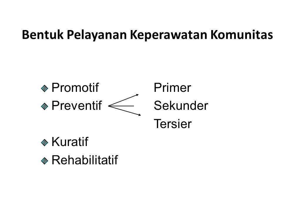 Bentuk Pelayanan Keperawatan Komunitas PromotifPrimer PreventifSekunder Tersier Kuratif Rehabilitatif