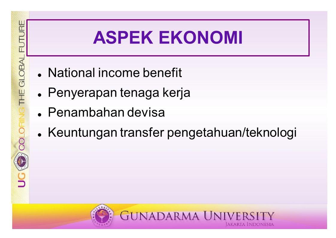 ASPEK EKONOMI National income benefit Penyerapan tenaga kerja Penambahan devisa Keuntungan transfer pengetahuan/teknologi