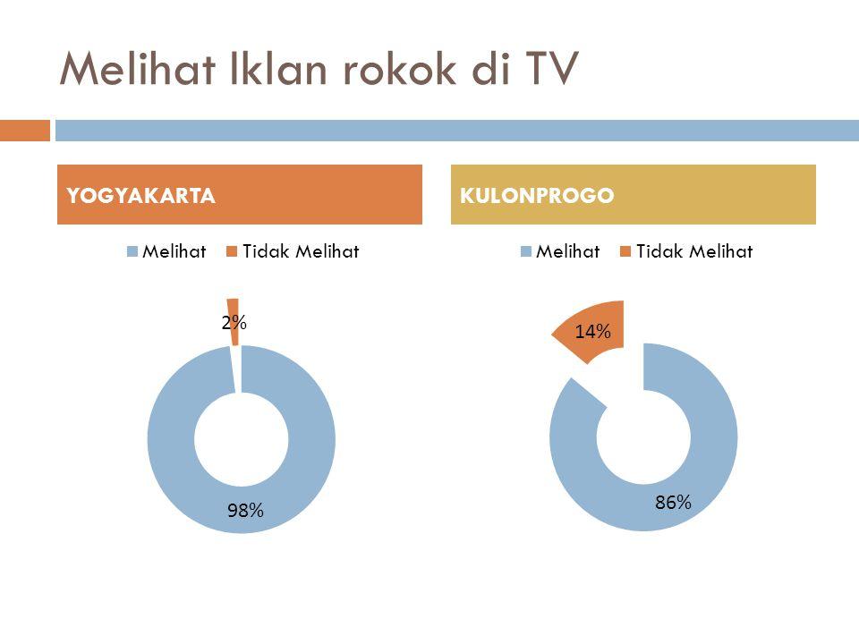 Melihat Iklan rokok di TV YOGYAKARTAKULONPROGO