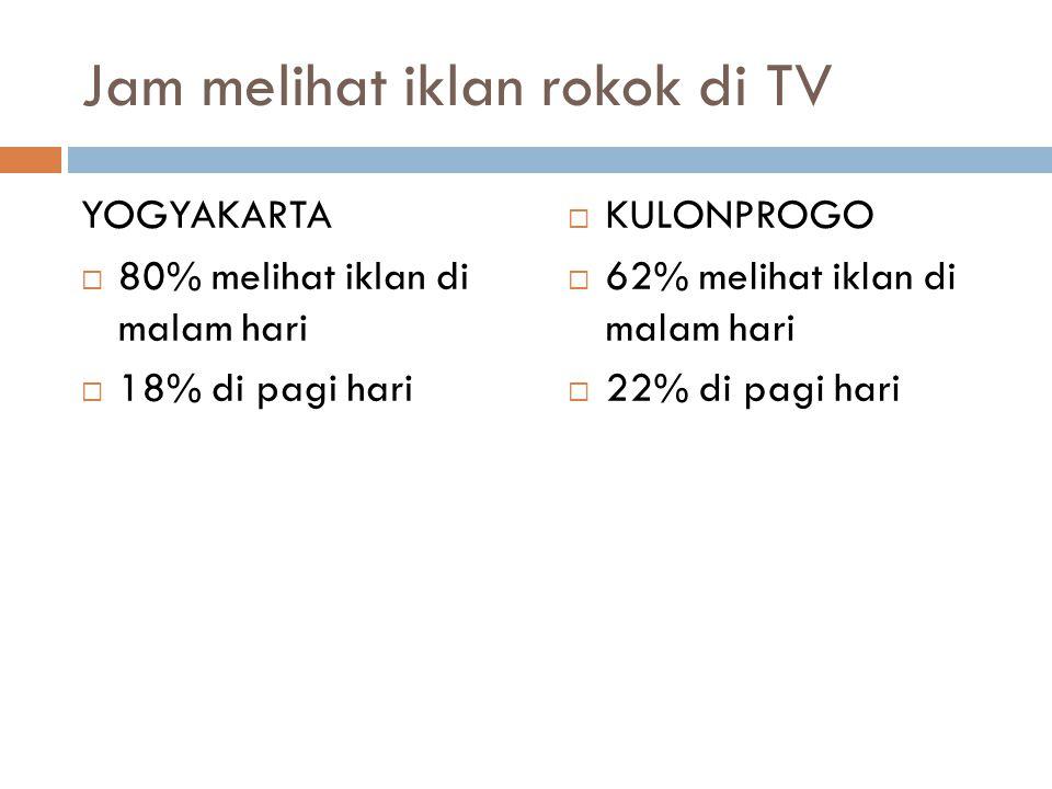 Jam melihat iklan rokok di TV YOGYAKARTA  80% melihat iklan di malam hari  18% di pagi hari  KULONPROGO  62% melihat iklan di malam hari  22% di pagi hari