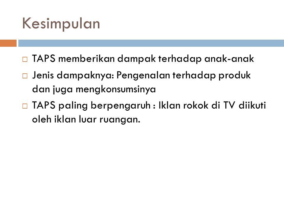 Kesimpulan  TAPS memberikan dampak terhadap anak-anak  Jenis dampaknya: Pengenalan terhadap produk dan juga mengkonsumsinya  TAPS paling berpengaruh : Iklan rokok di TV diikuti oleh iklan luar ruangan.