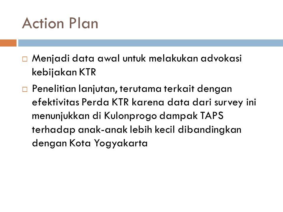 Action Plan  Menjadi data awal untuk melakukan advokasi kebijakan KTR  Penelitian lanjutan, terutama terkait dengan efektivitas Perda KTR karena data dari survey ini menunjukkan di Kulonprogo dampak TAPS terhadap anak-anak lebih kecil dibandingkan dengan Kota Yogyakarta