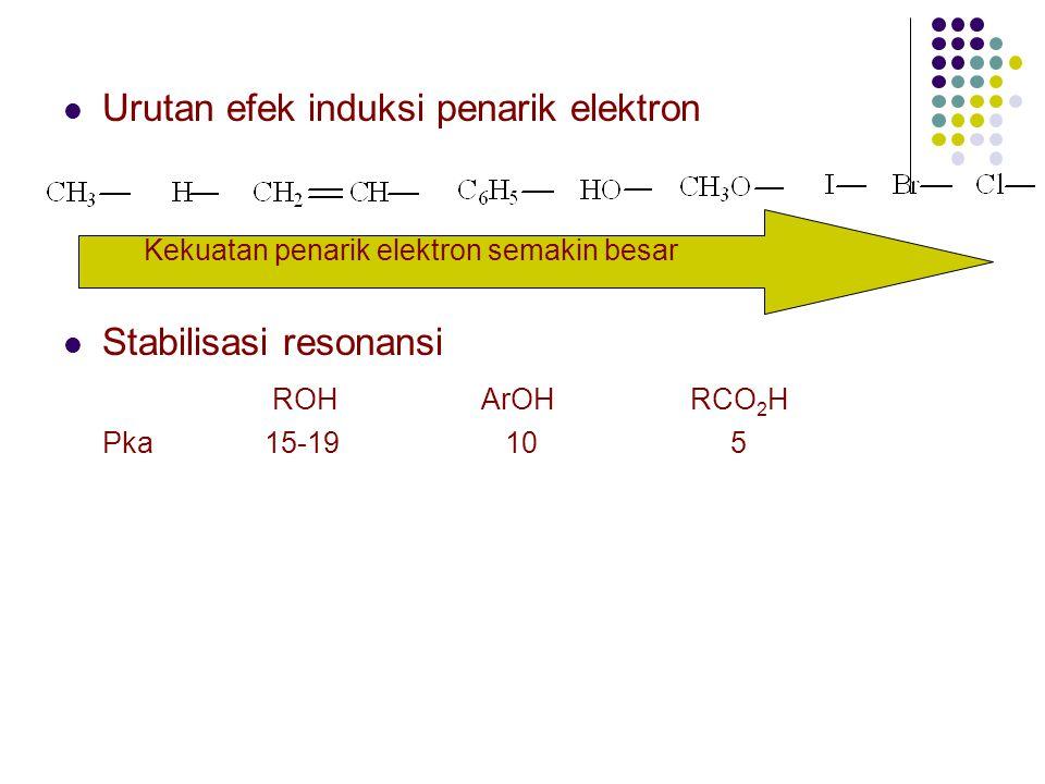 Urutan efek induksi penarik elektron Kekuatan penarik elektron semakin besar Stabilisasi resonansi ROHArOHRCO 2 H Pka 15-19 10 5