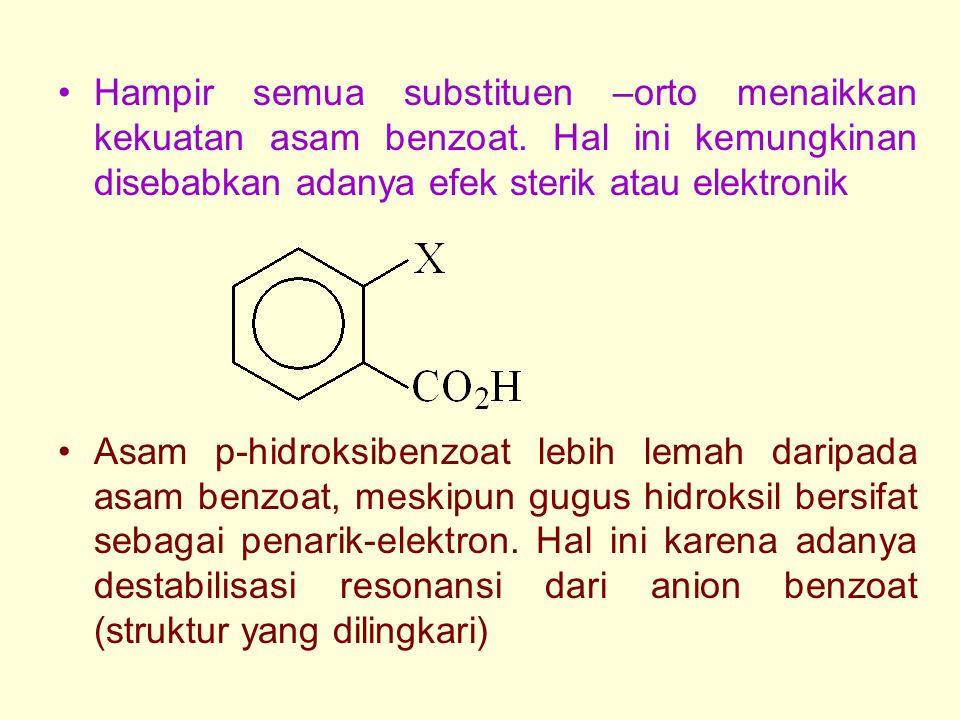 Hampir semua substituen –orto menaikkan kekuatan asam benzoat. Hal ini kemungkinan disebabkan adanya efek sterik atau elektronik Asam p-hidroksibenzoa