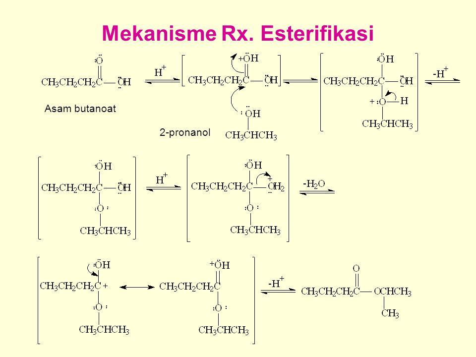 Mekanisme Rx. Esterifikasi Asam butanoat 2-pronanol