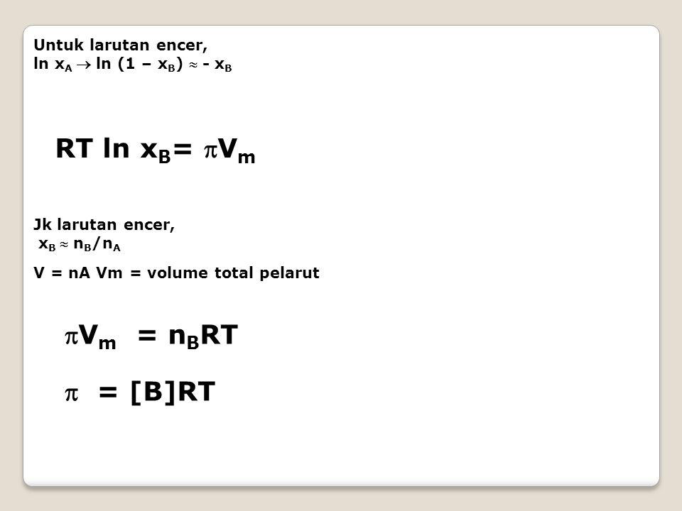 Untuk larutan encer, ln x A  ln (1 – x B )  - x B RT ln x B = V m Jk larutan encer, x B  n B /n A V = nA Vm = volume total pelarut V m = n B RT 
