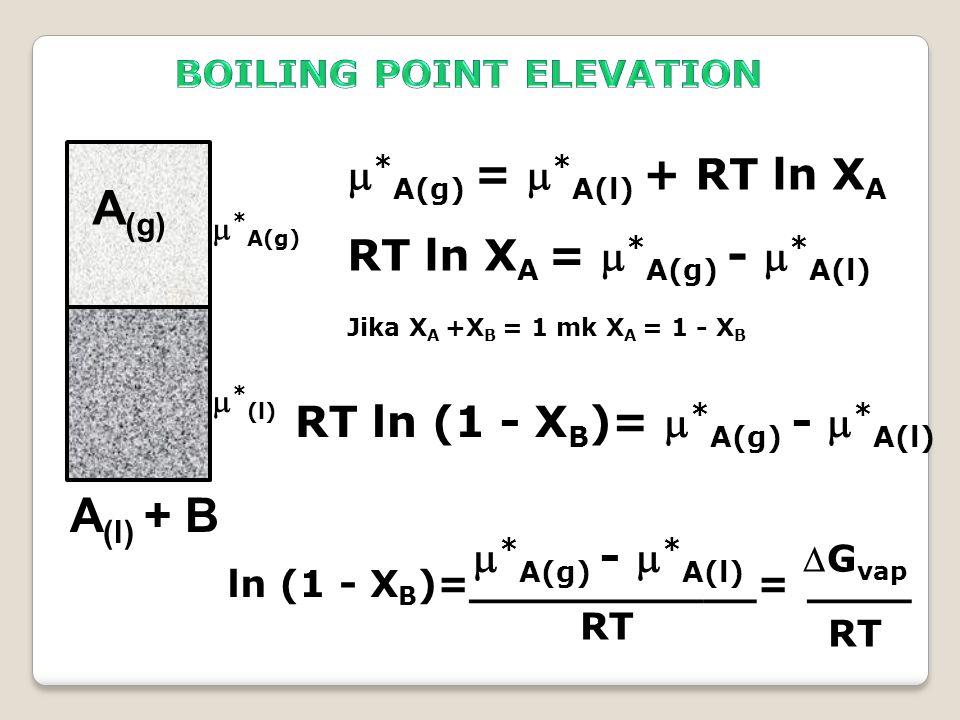 A (g) A (l) + B  * A(g)  * (l)  * A(g) =  * A(l) + RT ln X A RT ln X A =  * A(g) -  * A(l) Jika X A +X B = 1 mk X A = 1 - X B RT ln (1 - X B )=