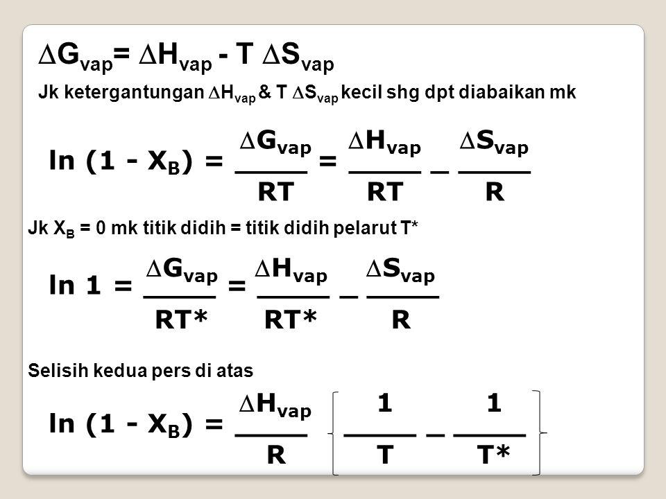  G vap =  H vap - T  S vap Jk ketergantungan  H vap & T  S vap kecil shg dpt diabaikan mk ln (1 - X B ) = ____ = ____ _ ____ G vap RT H vap RT