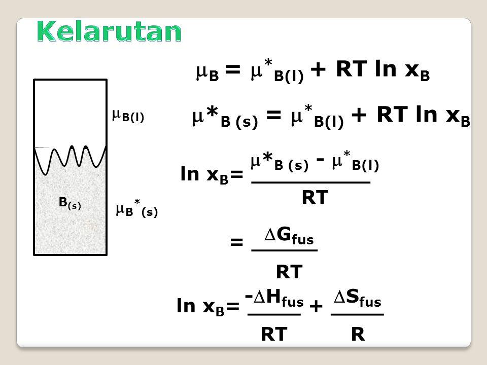 B (s) A (l) +B  B(l)  B * (s)  B =  * B(l) + RT ln x B * B (s) =  * B(l) + RT ln x B ln x B = _________ = _____ * B (s) -  * B(l) RT G fus RT