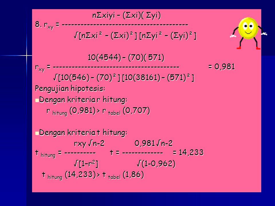 7. Analisis Data Nxiyixi^2yi^2xy 1210410020 24201640080 3650362500300 4655363025330 5860643600480 6865644225520 7975815625675 8870644900560 9981816561