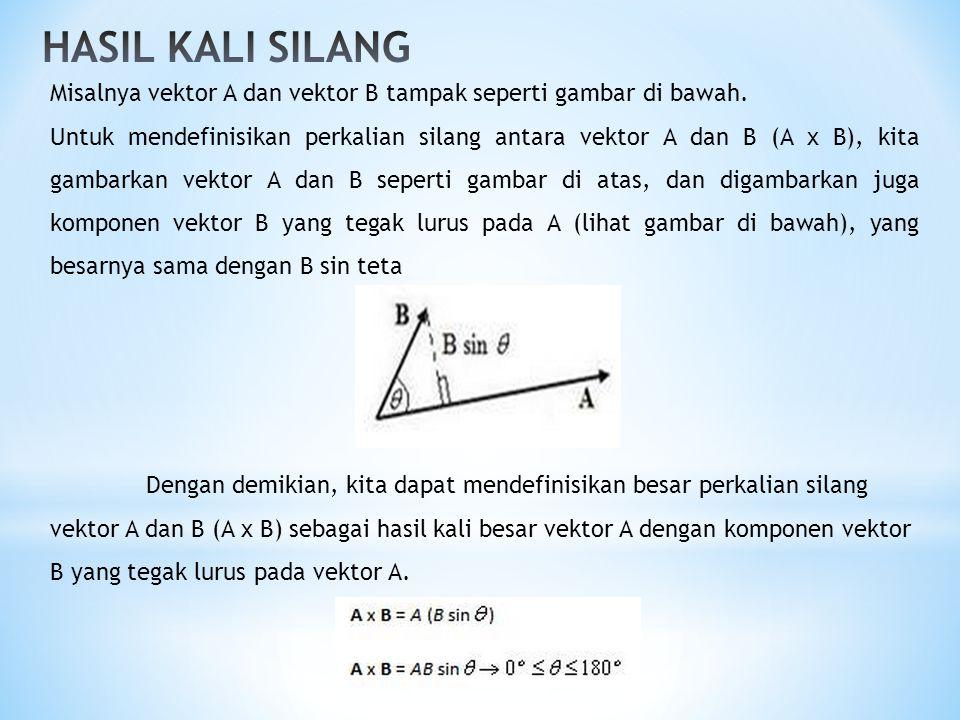 Misalnya vektor A dan vektor B tampak seperti gambar di bawah. Untuk mendefinisikan perkalian silang antara vektor A dan B (A x B), kita gambarkan vek
