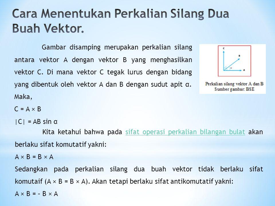 Gambar disamping merupakan perkalian silang antara vektor A dengan vektor B yang menghasilkan vektor C. Di mana vektor C tegak lurus dengan bidang yan