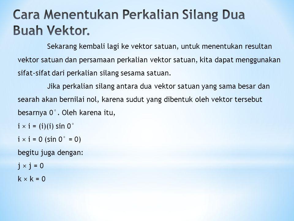 Sekarang kembali lagi ke vektor satuan, untuk menentukan resultan vektor satuan dan persamaan perkalian vektor satuan, kita dapat menggunakan sifat-si