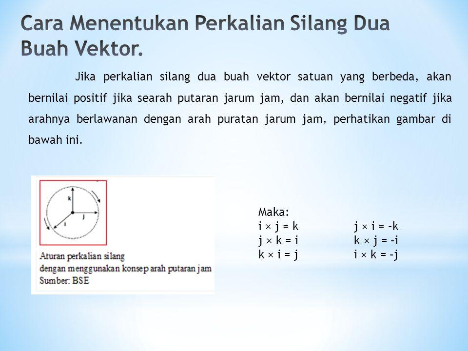 Jika perkalian silang dua buah vektor satuan yang berbeda, akan bernilai positif jika searah putaran jarum jam, dan akan bernilai negatif jika arahnya