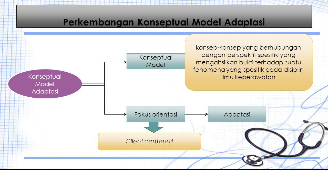 Perkembangan Konseptual Model Adaptasi Konseptual Model Adaptasi Konseptual Model Fokus orientasi konsep-konsep yang berhubungan dengan perspektif spe