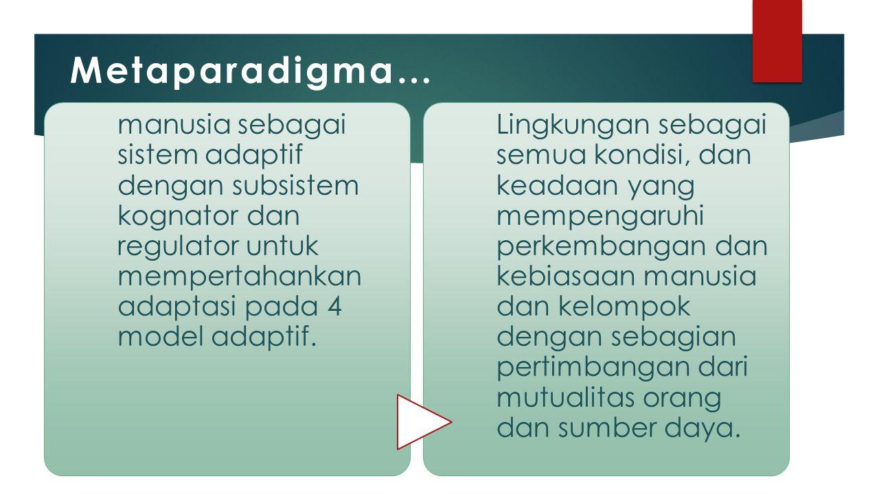 Metaparadigma… manusia sebagai sistem adaptif dengan subsistem kognator dan regulator untuk mempertahankan adaptasi pada 4 model adaptif. Lingkungan s