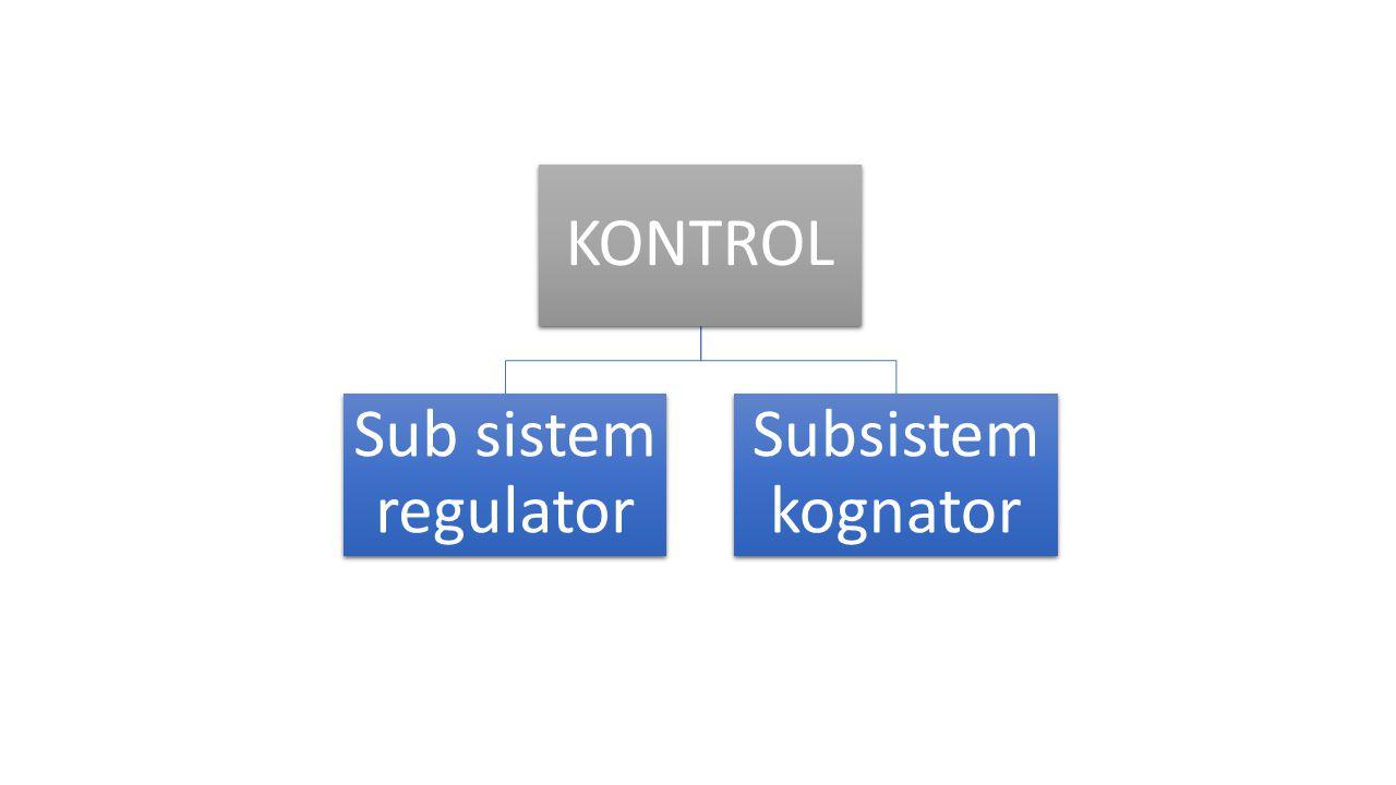 KONTRO L Sub sistem regulator Subsiste m kognator