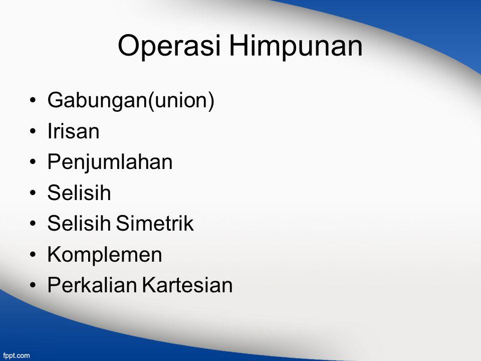 Operasi Himpunan Gabungan(union) Irisan Penjumlahan Selisih Selisih Simetrik Komplemen Perkalian Kartesian