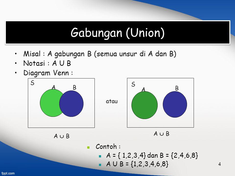 4 Gabungan (Union) Misal : A gabungan B (semua unsur di A dan B) Notasi : A U B Diagram Venn : A B S A  B atau S A  B A B Contoh : A = { 1,2,3,4} da