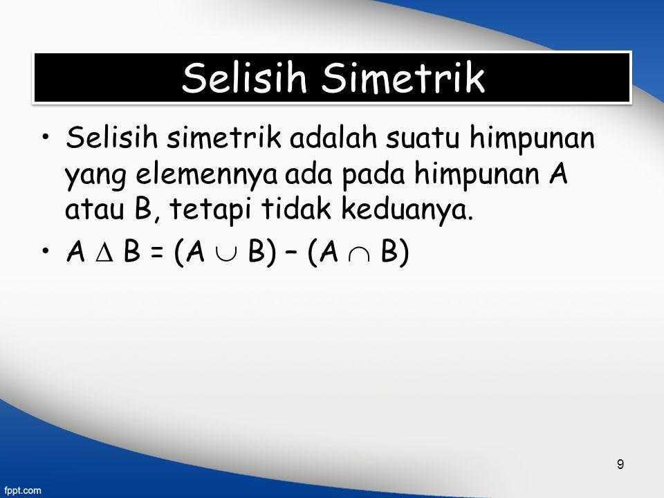 9 Selisih Simetrik Selisih simetrik adalah suatu himpunan yang elemennya ada pada himpunan A atau B, tetapi tidak keduanya. A  B = (A  B) – (A  B)