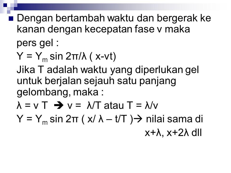 Definisi : Bilangan gelombang ( k ) dan frekuensi gelombang (ω) k = 2π/ λ dan ω = 2π/T, maka Y = Y m sin 2π ( kx/ 2π - t/T ) Y = Y m sin ( kx - 2π/T t ) Y = Y m sin ( kx - ω t )  Pers Gel ke kanan Y = Y m sin ( kx + ω t )  Pers gel ke kiri Kecepatan fase gelombang : v = λ/T = ω/k