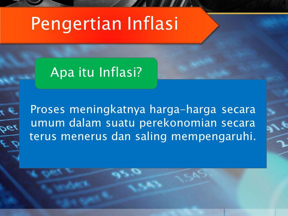 Jenis Inflasi Inflasi Ringan: Kenaikan Dibawah 10% Pertahun Inflasi Sedang: Kenaikan Sekitar10-30% Pertahun Inflasi Berat: Kenaikan Sekitar 30-100% Pertahun Hyper Inflasi: Kenaikan diatas 100% Pertahun